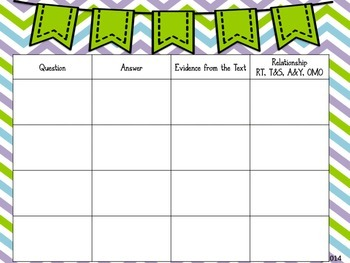 QAR: Question Answer Relationships: Anchor Charts, bookmark and organizer