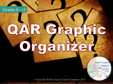QAR (Question/Answer Relationship) Graphic Organizer