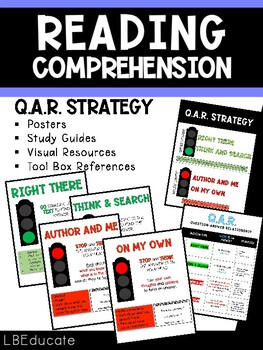 QAR Strategy Posters and Tools