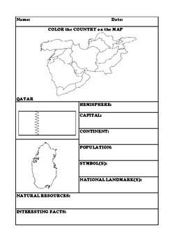 QATAR COUNTRY RESEARCH WORKSHEET