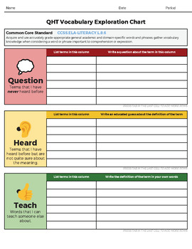 QHT Chart Vocabulary Graphic Organizer for Google Classroom & Docs