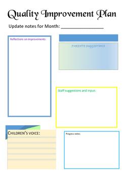 QIP Quality Improvement Plan