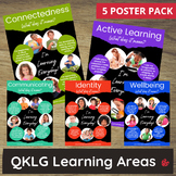 QKLG Belonging, Being, Becoming Outcome Printable Posters