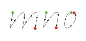"QLD BEGINNERS FONT BUNDLE DEAL (""Start/Stop Points"") - A4 Templates x2 Formats"