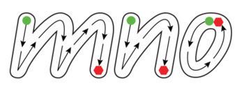 Queensland Beginners Handwriting/Tracing Templates Bundle, Qld