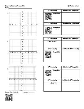 QR Code Graphing a System of Linear Inequalities