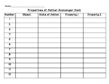 Properties of Matter: QR Code Scavenger Hunt: