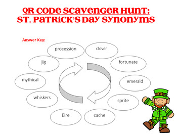 QR Code Scavenger Hunt: St. Patrick's Day Synonyms