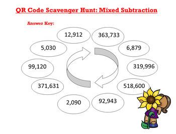 QR Code Scavenger Hunt: Mixed Subtraction