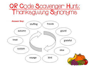 QR Code Scavenger Hunt: Thanksgiving Synonyms
