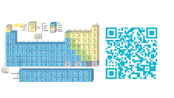 QR Codes Atoms, Subatomic Particles, Valence Electrons, Periodic Table, Density