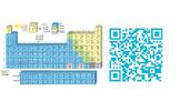 QR Codes Atoms, Subatomic Particles, Valence Electrons, Pe