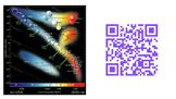 QR Codes Components of Universe, H-R Diagrams, EM Spectrum