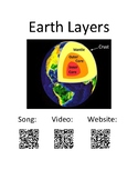 QR Codes for Earth's Layers