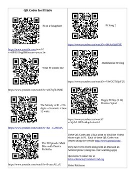 QR Codes for PI Info