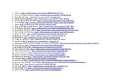 QR Library Original YouTube Links