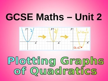 QUADRATIC GRAPHS AND SOLVING EQUATIONS