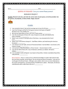 QUEENS OF ENGLAND RESEARCH PROJECT/QUIZ