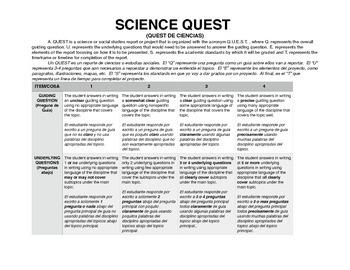 Q.U.E.S.T. PROJECT ENGLISH/SPANISH RUBRIC