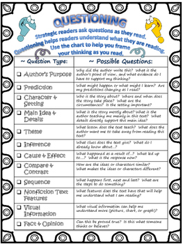 QUESTIONING POSTER
