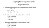 QUIZ: Graphing Using Slope and Y Intercept