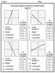 QUIZ Linear Equations Slope Graphing x-intercept y-intercept ASSESSMENT
