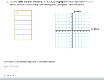 QUIZ: Relations, Equations as Relations, Linear Equations and Functions