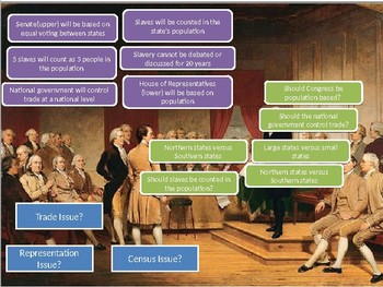 QUIZ STUDY TOOL:  Changes in American Government