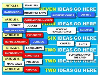 QUIZ STUDY TOOL:  US Constitution