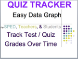 QUIZ TRACKER - Teacher & Student EASY GRAPH: Data Wall, IEP, Student Reflection