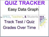 QUIZ TRACKER - Teacher & Student EASY GRAPH: Data Wall, IE