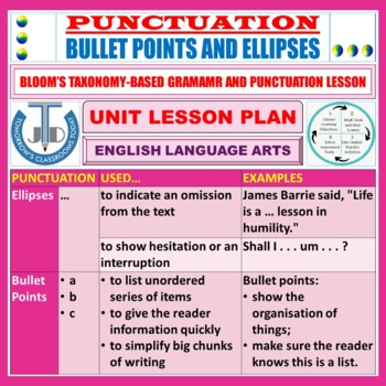 QUOTATION MARKS: LESSON PLAN & RESOURCES