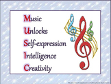 Music Quote Posters: Music Room Decor