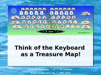 QWERTY Island Keys Introductions