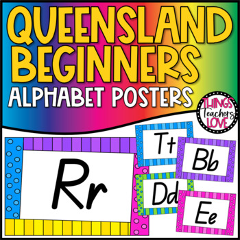 Alphabet Classroom Decor Posters (Aa to Zz) - Funky Frames Theme, Qld Beginners
