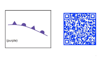 QR Codes Convection in the Atmosphere,Winds, Ocean Currents, Weather, Hurricanes
