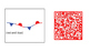 QR Codes Convection in the Atmosphere,Winds, Ocean Current