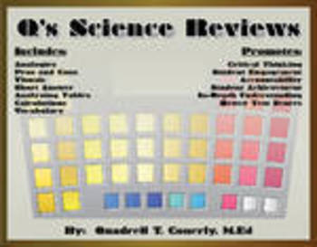Q's Science Reviews