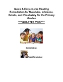 Qtr 2: (DIGITAL) FAST Reading Remediation for Main Idea, e