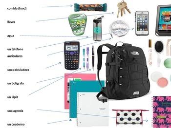 Qué tienes en tu mochila