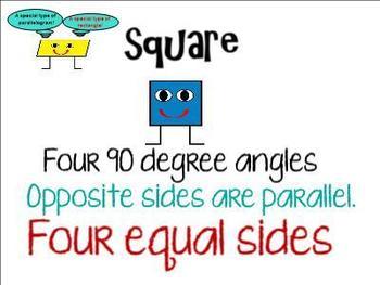 Quad Squad: Quadrilateral SMART Board Lesson