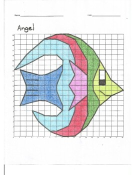 Quadrant 1 Coordinate Graph Mystery Picture, Angel Fish
