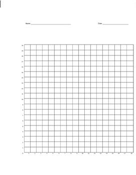 Quadrant 1 Coordinate Graph Mystery Picture, Elias Rabbit