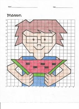 Quadrant 1 Coordinate Graph Mystery Picture, Mason Watermelon