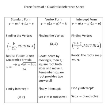 quadratic equation forms reference sheet by joshua ramsdell tpt