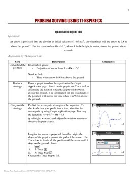 Quadratic Equation Problem Solving using TI-Nspire CX