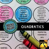 Quadratic Equations: Always, Sometimes, or Never