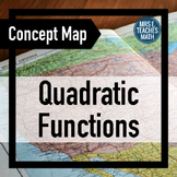 Quadratic Equations Concept Map