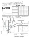 Quadratic Equations Doodle Note