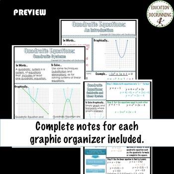 Quadratics Foldables Only for Algebra 2 Unit 4